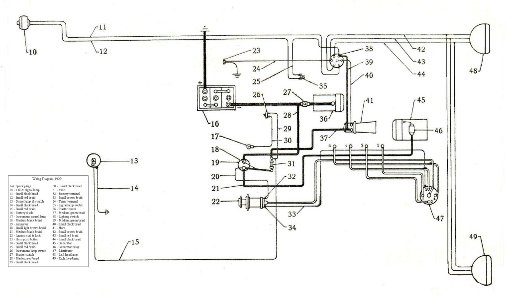 1929 Wiring Dig 01 1950 plymouth wiring diagram 1950 wiring diagrams instruction 1948 plymouth wiring harness at gsmx.co
